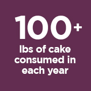 100+ lbs of cake consumed in each year portrait