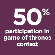50% Participation in the Game of Thrones contest portrait